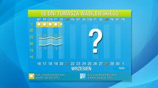 Pogoda na 16 dni: lato non stop prawie do końca września